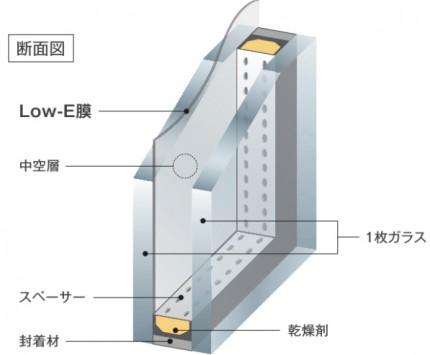 Low-E 複層ガラス