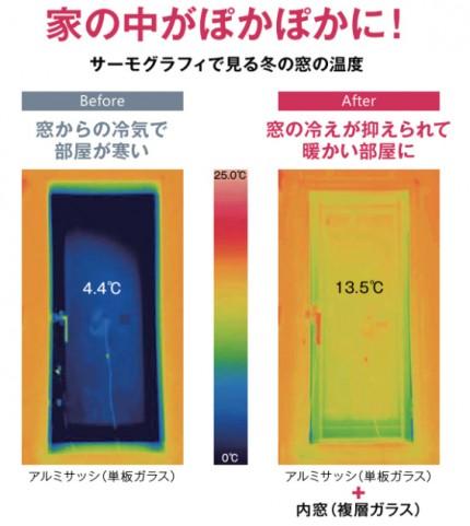 内窓設置後の部屋の温度